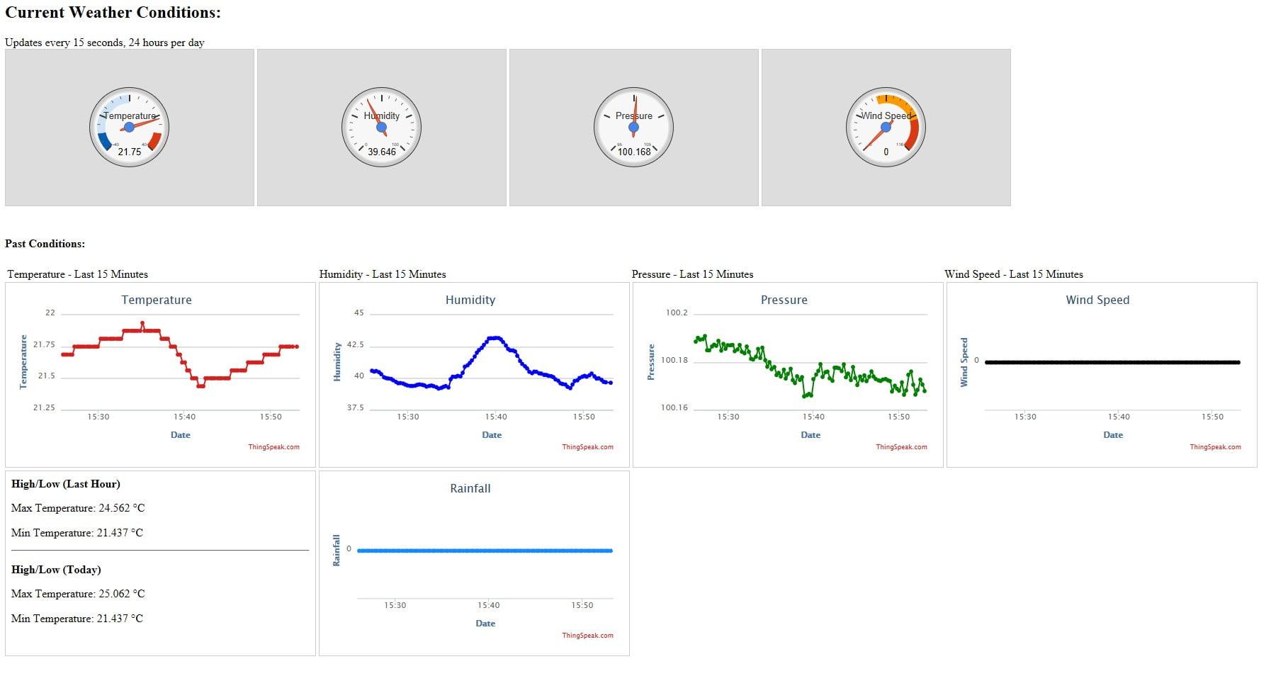 Raspberry Pi Weather Station – Part 3 - BC Robotics